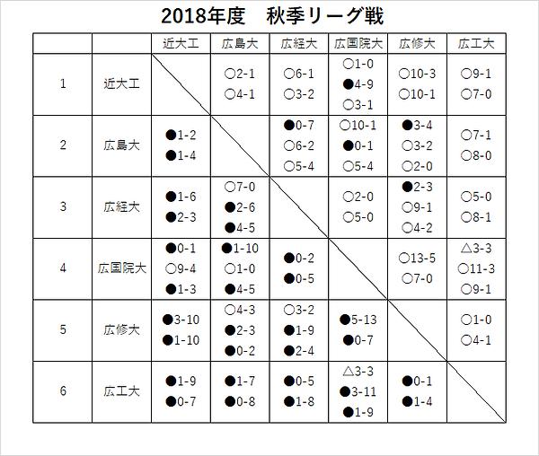 2018秋.png