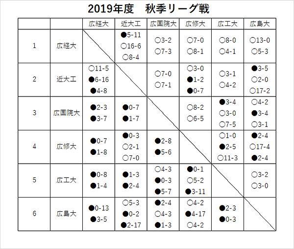 2019秋.png