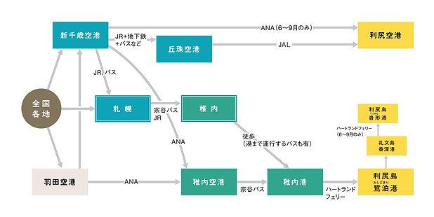 access-min.jpg