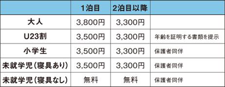 うみねこGH_ドミトリー料金表2020.png