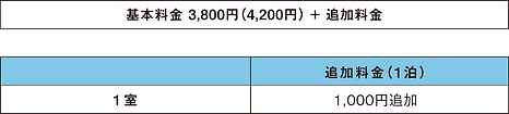 roukin2021_kositsu.png