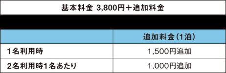 うみねこGH_個室料金表2020.png