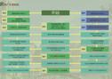 美国购房流程与步骤