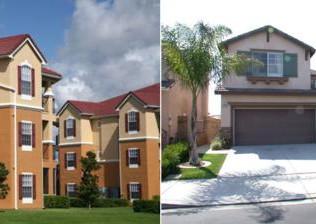 怎样在美国买房
