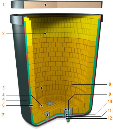 3D-модель футеровки сталеразливочного ковша