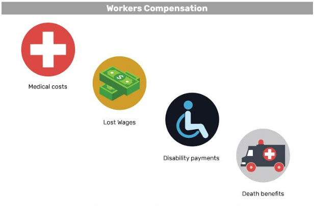 what insurance is needed when hiring employees