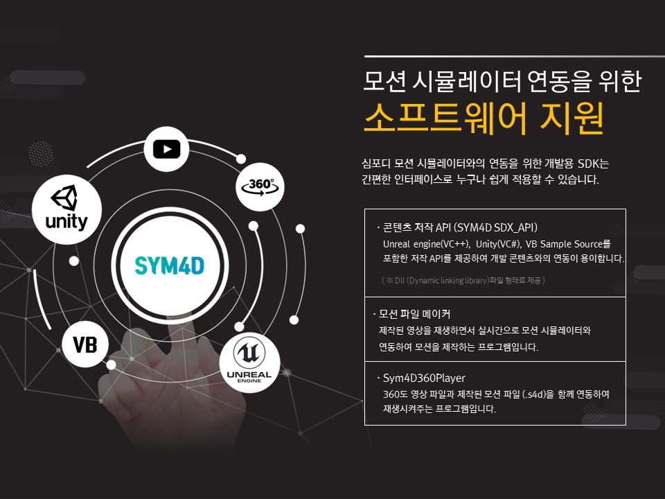 sym4d_모션시뮬레이터_20191218.png