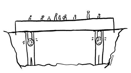 Os pilares de um futuro melhor