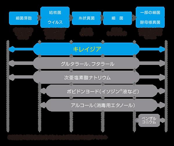 graph_001.png