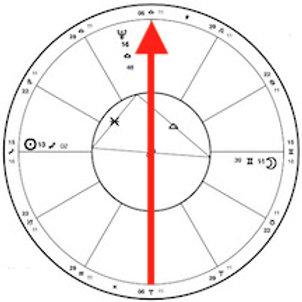 Chakra Pattern Exploration