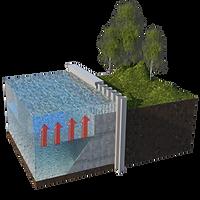 Controle de Inundação