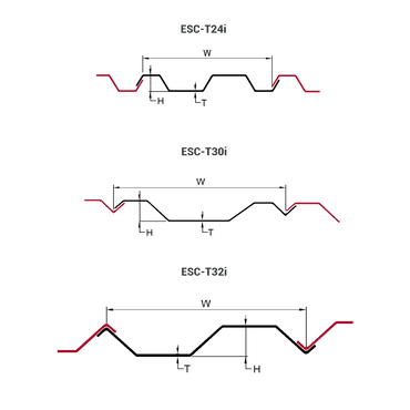 Diagram group of ESC trench sheets