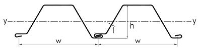 CFW Series Profile