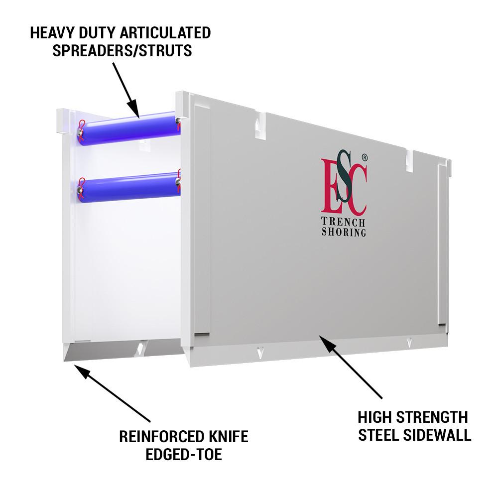 trench shield series ESC trench shoring inc