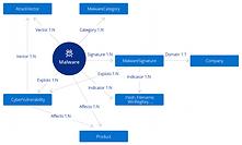 machine-learning-cybersecurity-applicati