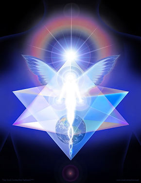 Your Soul Star Chakra
