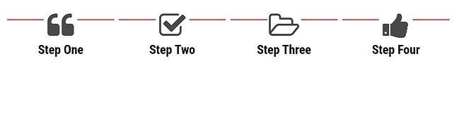 Finance in 4 steps