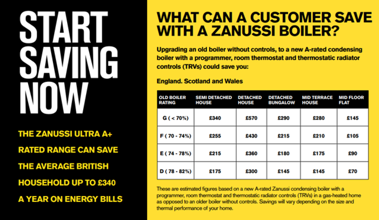 zanussi-boiler-savings.png