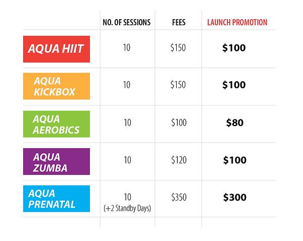 Aqua Fitness Fees