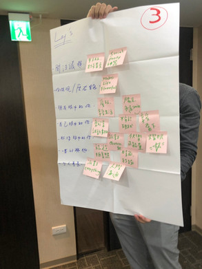 #Steven數位社群行銷教室-品牌定位之學生練習
