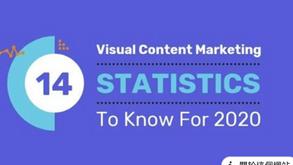 #每日第一手國外社群新知 #數位社群行銷平台的變化【2020的營銷策略-14個視覺內容統計數據】