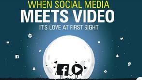 #每日第一手國外社群新知 #數位社群行銷操作的觀念【🔔為什麼數位行銷一定要包含影片?🔔】