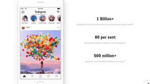 #每日第一手國外社群新知 #數位社群行銷平台的變化【⚡為了讓行銷人員更有方向Instagram提供圖像技巧參考⚡】