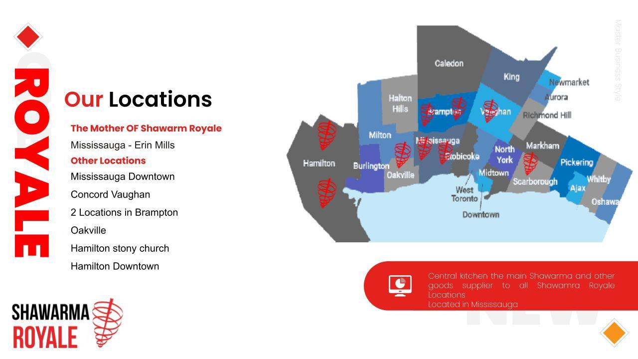 Red Fashion - Google Slides Template (9)