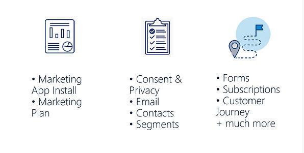 Dynamics 365 for Marketing Sherpa Program