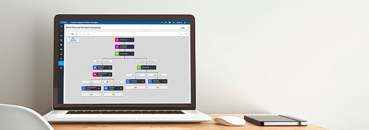 Best of Breed Customer Engagement Platform
