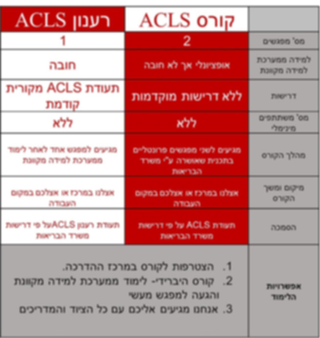 קורס_רענון ACLS.jpg