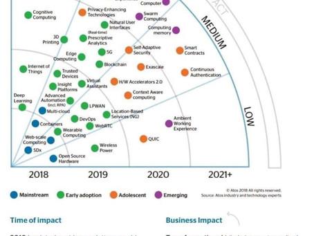 Развитие технологий на ближайшие годы