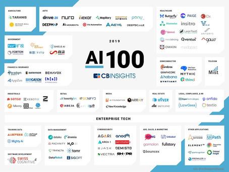 100 стартап проектов в области искусственного интеллекта формирующие видение технологии
