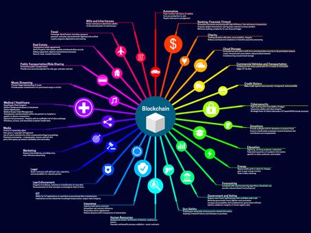Об использовании блокчейн