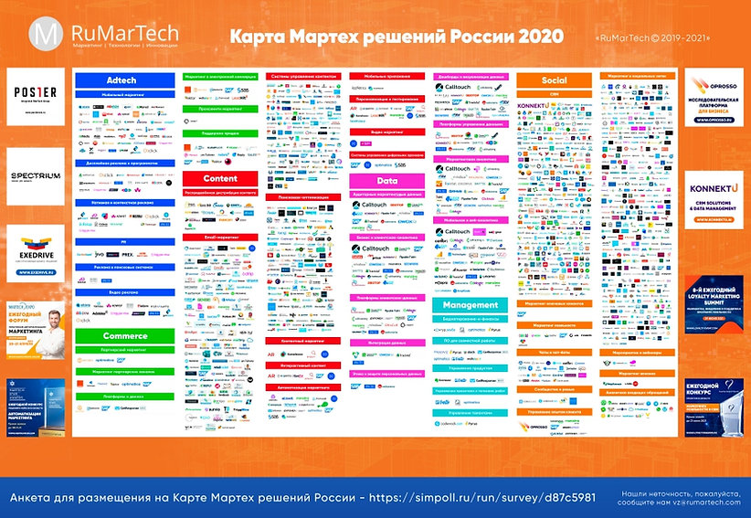 MarTech Russia Landscape 2020_v160221 pr