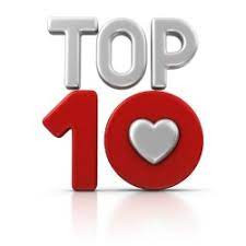 Top 10 Reasons To Join CURB 100% Commission Real Estate Brokerage Company (Part 2)