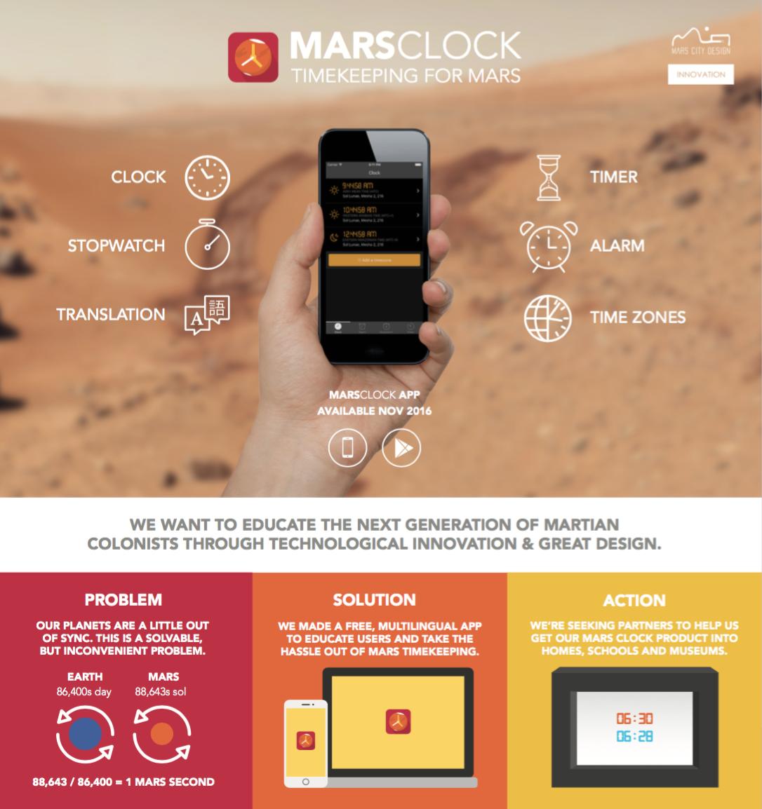 Mars Clock