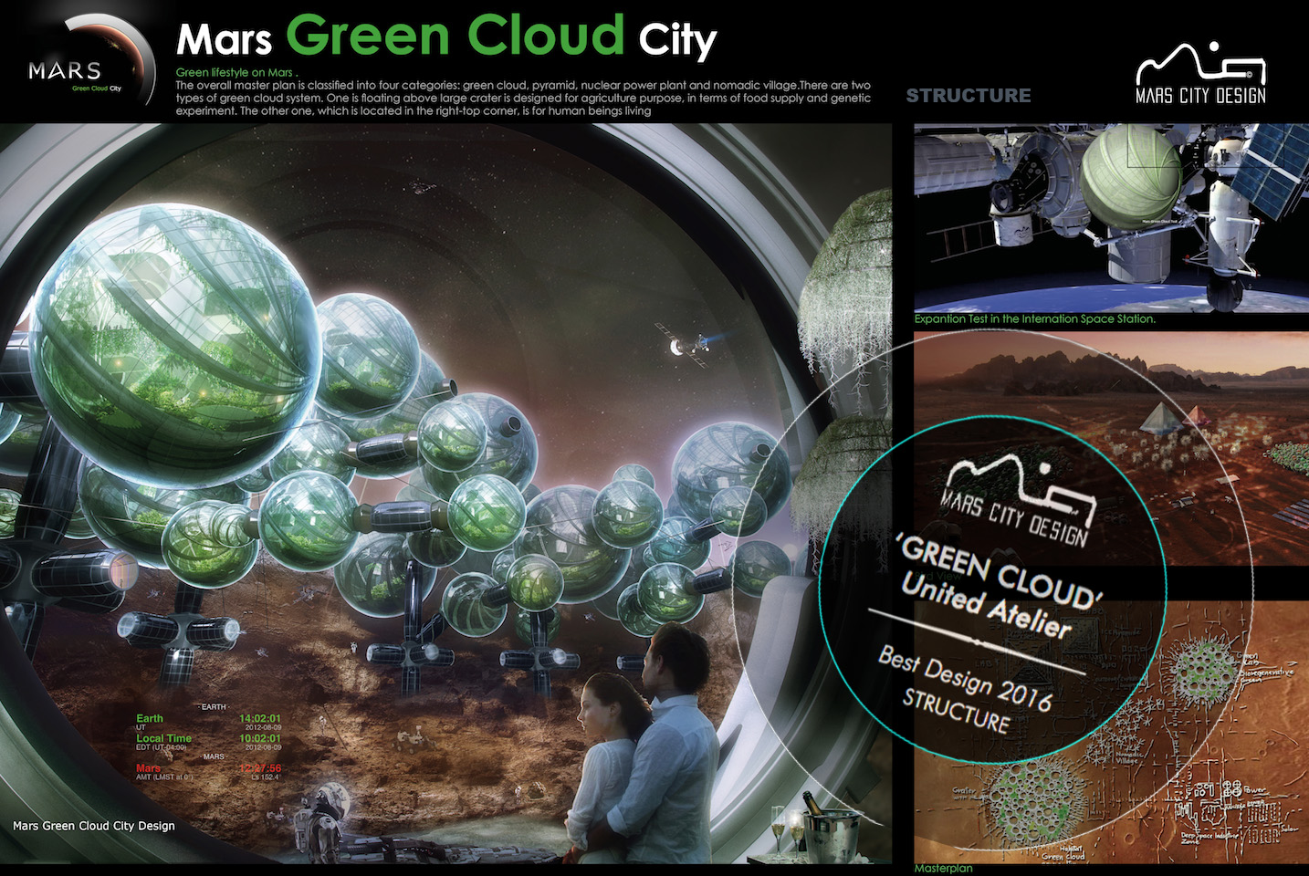 Green Cloud City