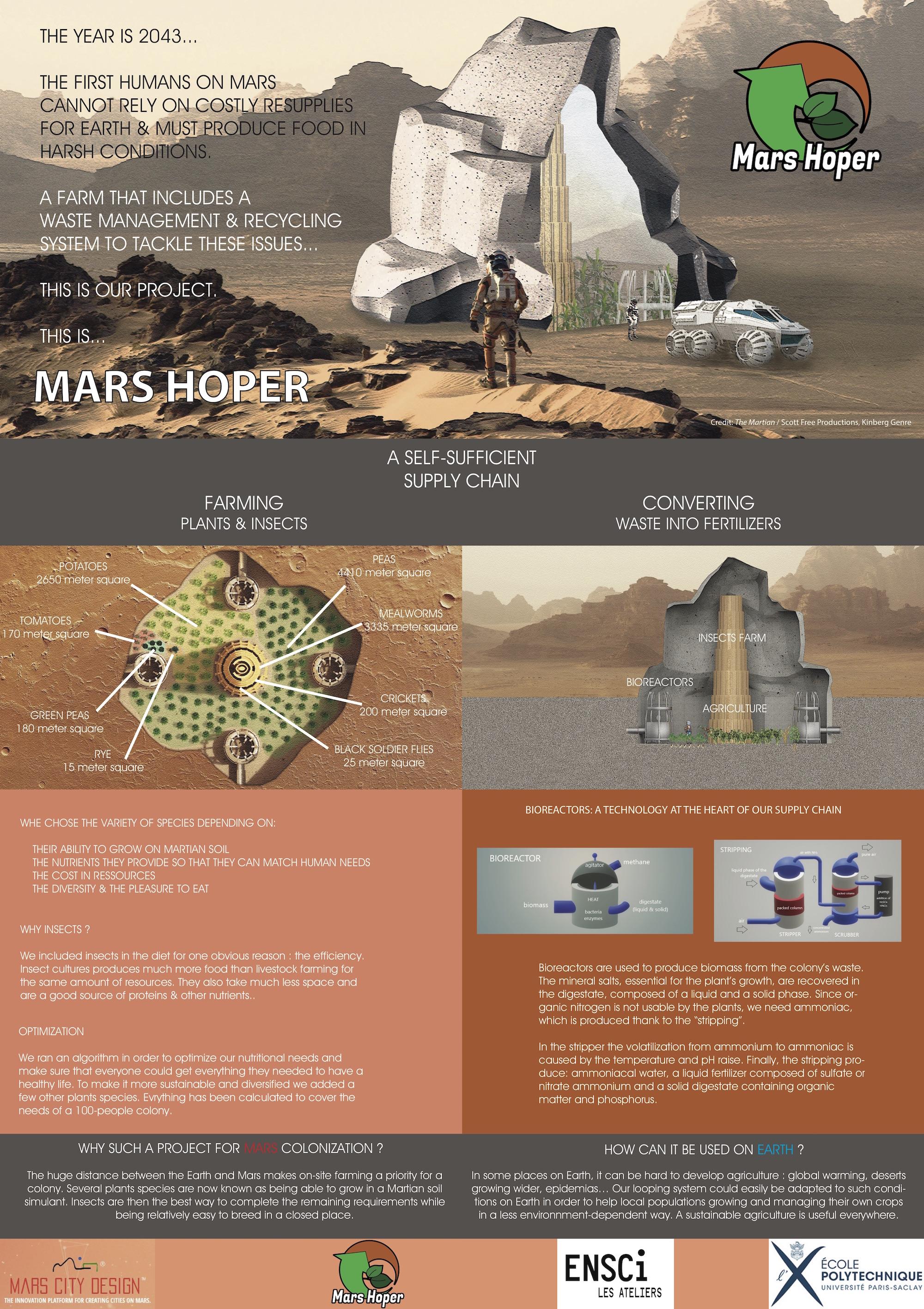 MARS HOPER