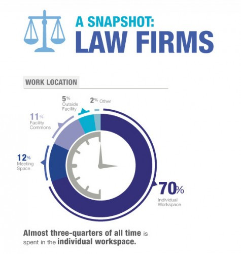 Knoll-Snapshot-Law-Firms-475x500.jpg