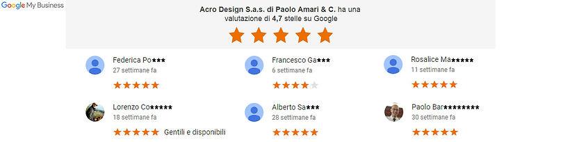 valutazione di 4,7 stelle su Google