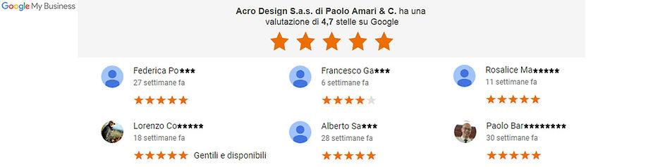 valutazioni Google my business