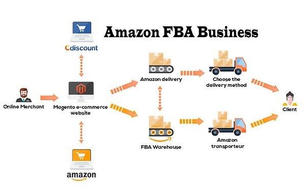 Amazon FBA.jpg