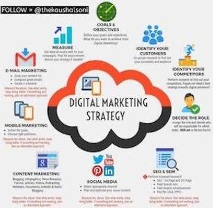 Digital Marketing Strategy.jpg