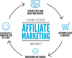 Affiliate Marketing.png
