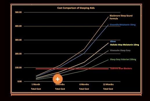 Value Graph 2.jpg