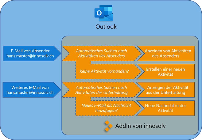 Outlook-AddIn.png