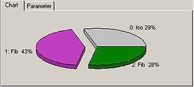 texture-fiber-numerical.jpg