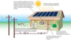 energia fotovoltaica.jpg