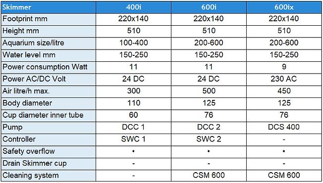 400i - 600ix.png